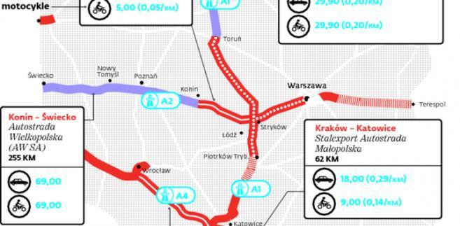 Wysokość opłat na autostradach w Polsce