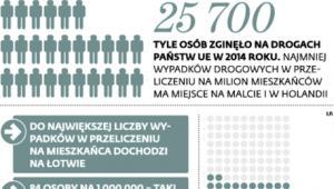 Wypadkowa statystyka