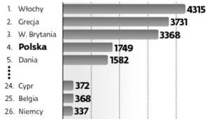 Liczba aktów prawnych przyjmowanych przeciętnie w każdym roku w latach 2012-2014