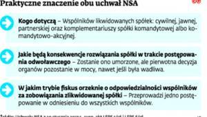 Praktyczne znaczenie obu uchwał NSA