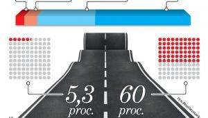Łączna długość polskich dróg (km)