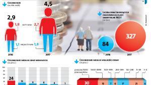 Pracowniczy plan emerytalny NEST w Wielkiej Brytanii