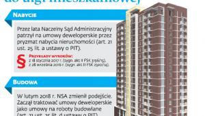 Zmiana podejścia do ulgi mieszkaniowej
