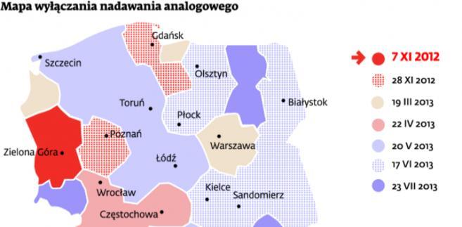 Mapa wyłączania nadawania analogowego