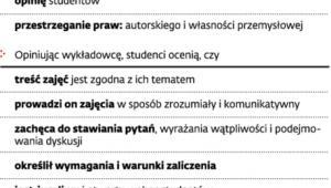 Zasady oceny wykładowców