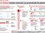 Łupki rozebrane na czynniki pierwsze: Jak eksperci oceniają perspektywy rozwoju gazu w Polsce