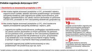 Polskie regulacje dotyczące CFC*