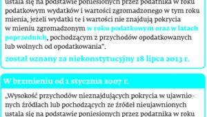 Treść art. 20 ust. 3 ustawy o PIT
