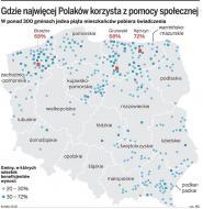 Polski system świadczenia biedy