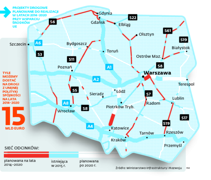 Projekty drogowe plamowane do realozacji w latach 2014-2020 przy wsparciu środków UE
