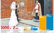 Coraz więcej chętnych do kościelnego unieważnienia małżeństwa