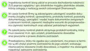Zasady kontroli ZUS u płatników składek