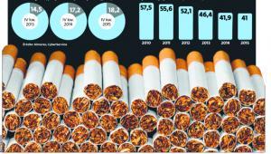 Minęły zaledwie dwa tygodnie od wejścia w życie w Polsce dyrektywy tytoniowej, która w ramach wynegocjowanego m.in. staraniami Warszawy kompromisu, kosztem wycofania papierosów mentolowych, pozostawiła na rynku slimy
