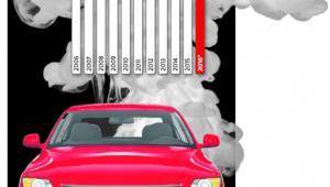 Udział diesla w sprzedaży nowych aut osobowych