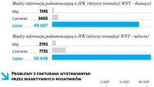 Skutki analizy JPK_VAT