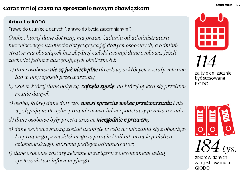 d0dcb3a19d9f24 GIODO: Żądanie usunięcia danych dotyczy również kopii zapasowych - Prawo i  wymiar sprawiedliwości - GazetaPrawna.pl - wiadomości, notowania, kursy,  praca, ...