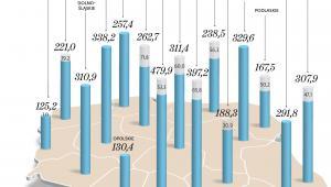 Które województwa muszą przyspieszyć konsumpcję eurodotacji?