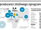 Wirusy atakują. W Polsce zainfekowanych jest już 42 procent komputerów