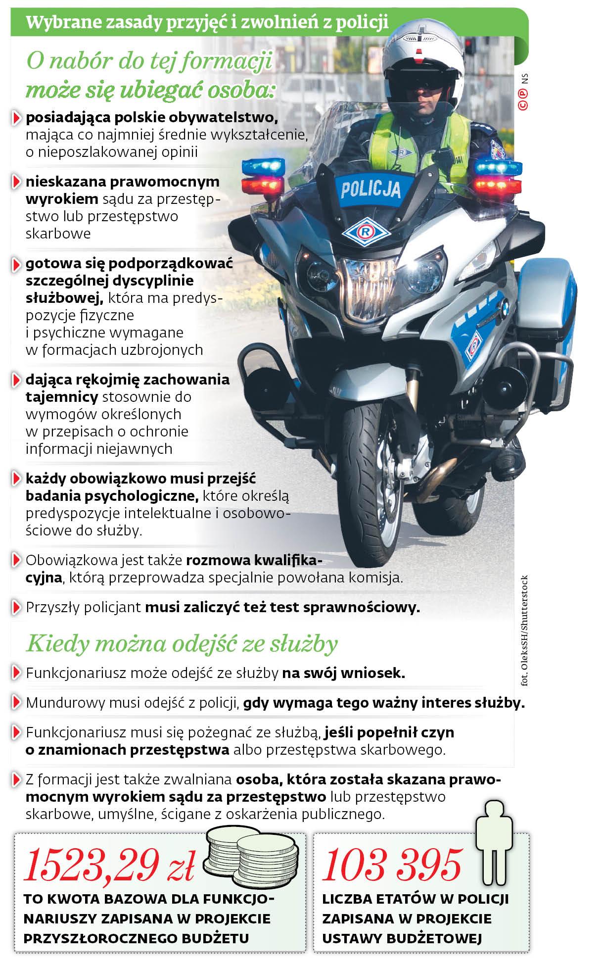 Wybrane zasady przyjęć i zwolnień z policji