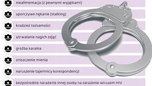 Najważniejsze przestępstwa ścigane na wniosek ofiary