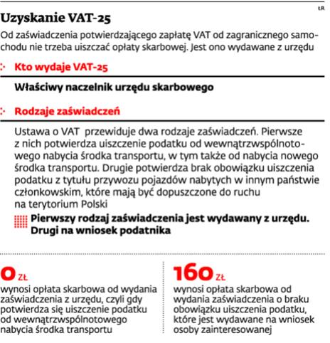 Uzyskanie VAT -25